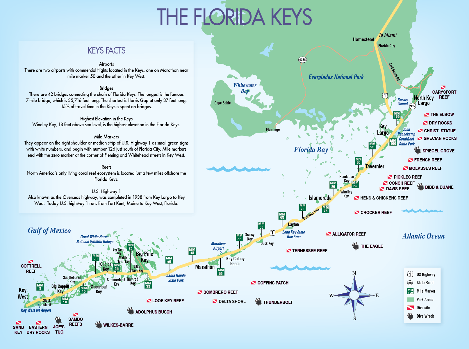 Florida Keys Map With Mile Markers.Keys Key West Map Pdfs Destination